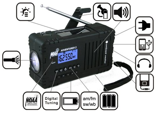 Preppers Checklist - Weather Radio